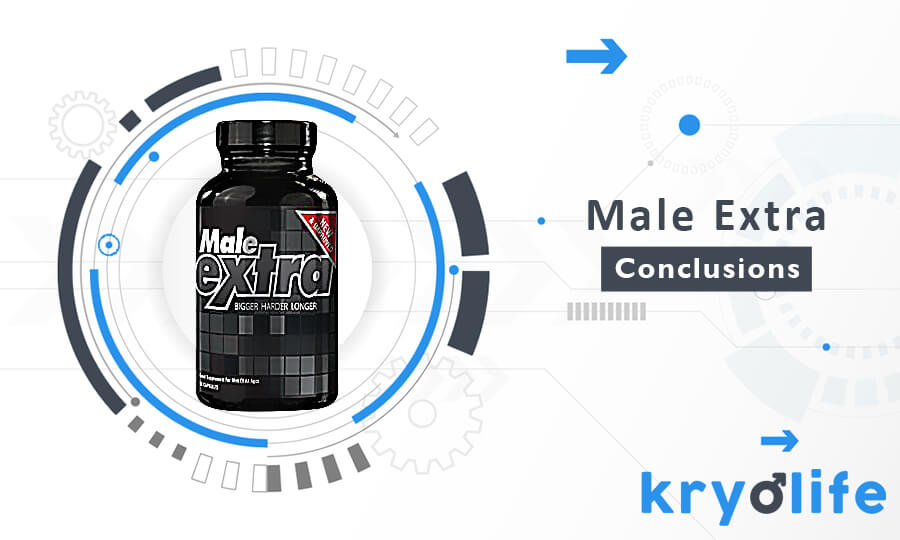 Male Extra review: conclusions