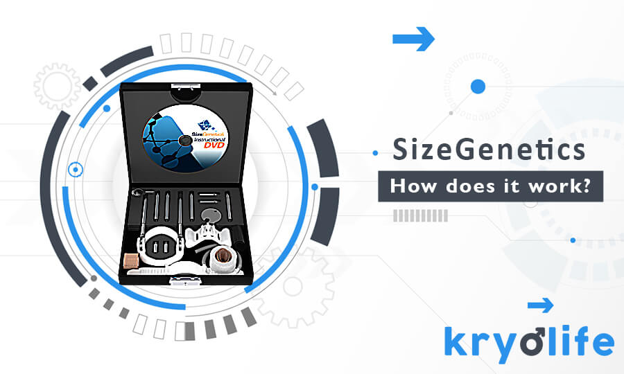 How Does SizeGenetics Work
