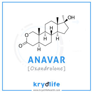 Anavar review
